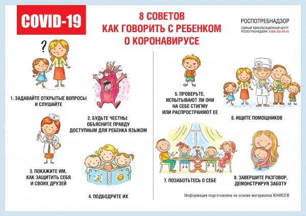 8-советов-как-говорить-с-ребенком-о-коронавирусе